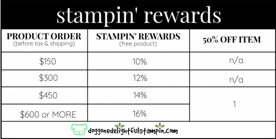 Stampin-Rewards-Chart