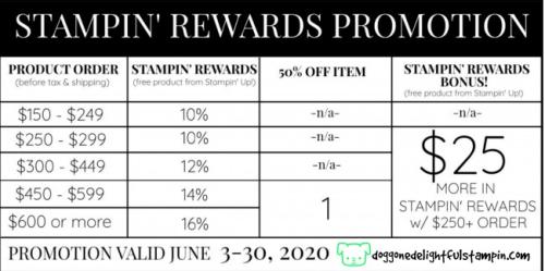 June_Catalogkickoff_rewards